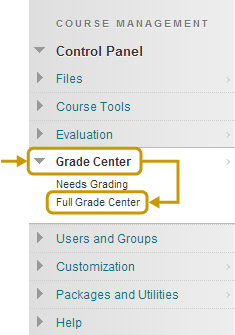 Screen capture of the Grade Center in Blackboard